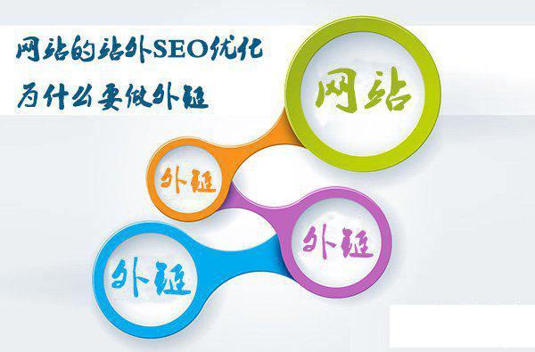 站外seo网络优化